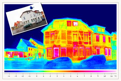 Modernisierung Wohnungsbau